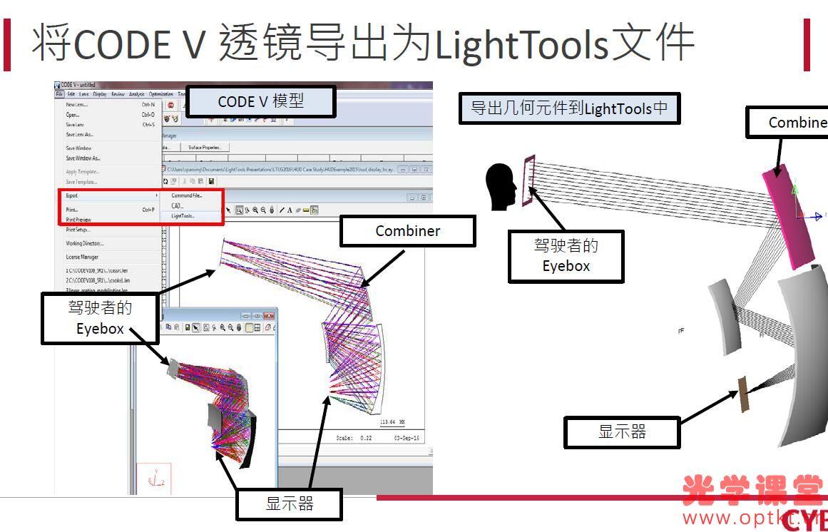 CodeV到LT.jpg