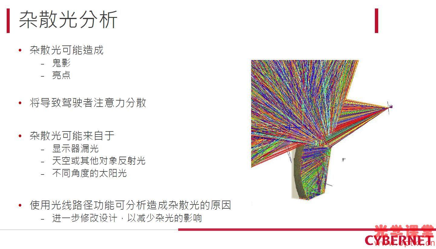杂光分析.jpg