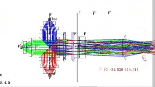第2期 Code v Lighttools 设计X棱镜混色系