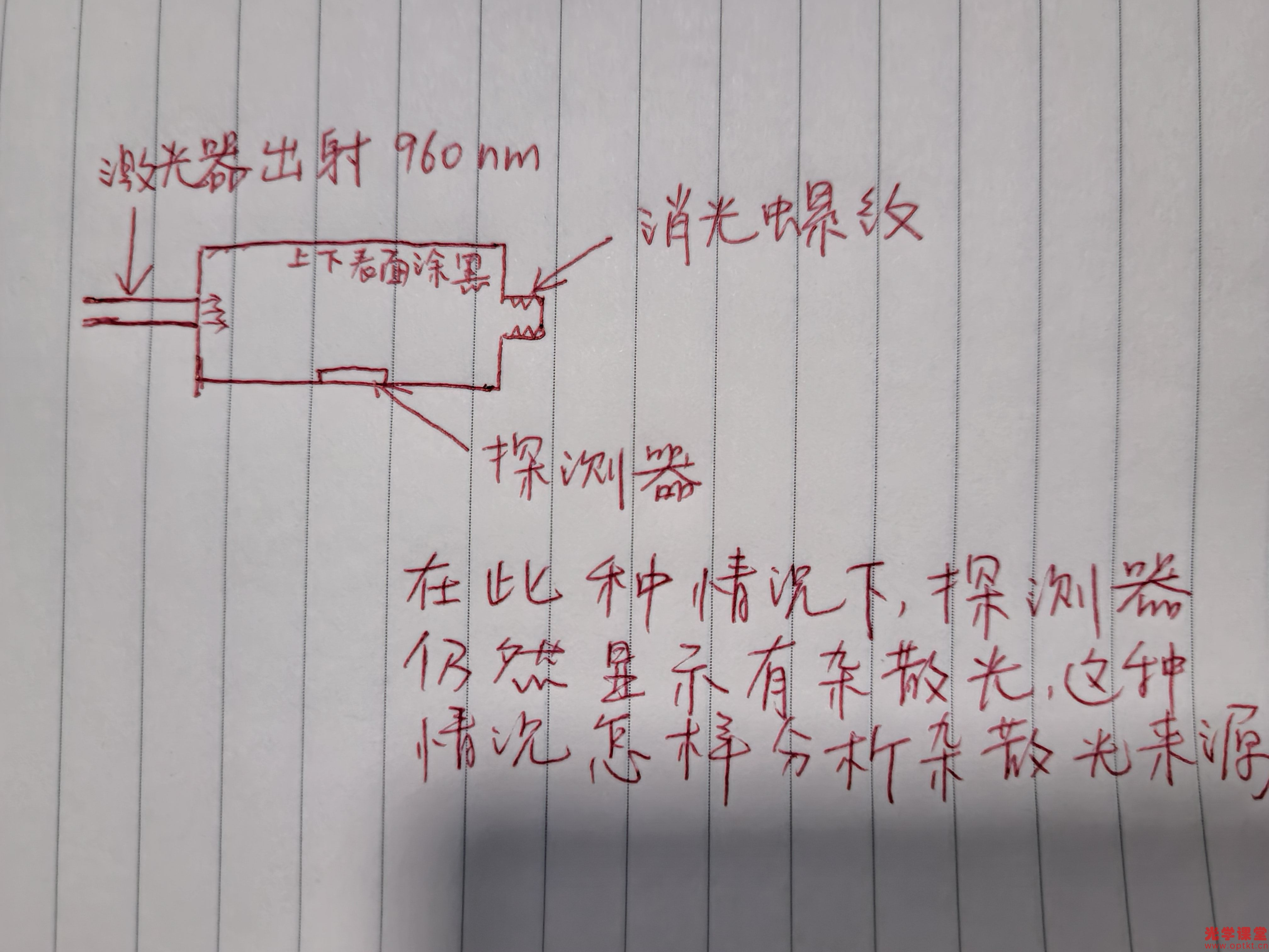 杂散光分析.jpg