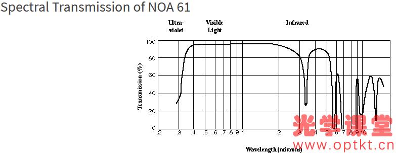 NOA61.png