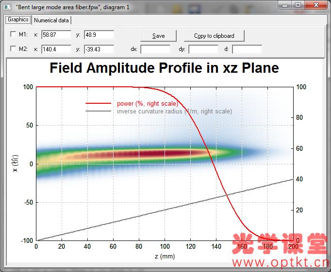 RP Fiber Power 光纤激光器及激光器设计软件—大模场面积弯曲光纤