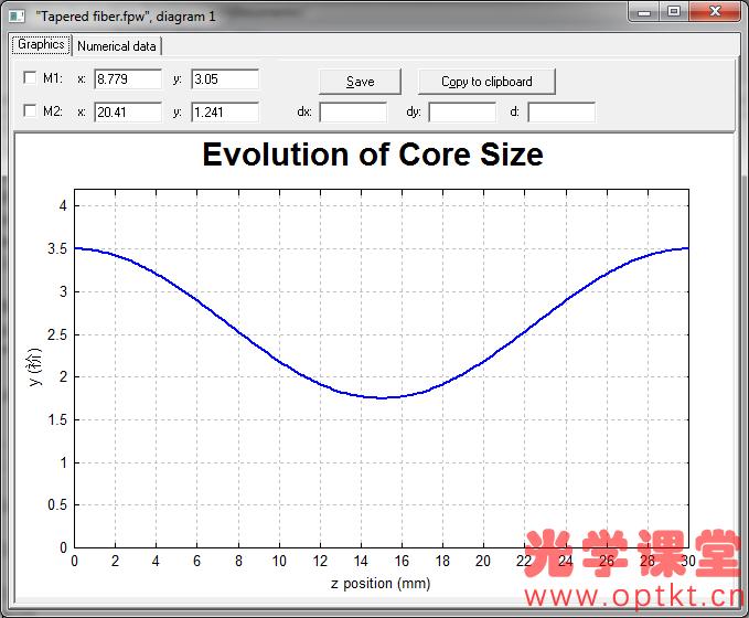 RP Fiber Power 光纤激光器及激光器设计软件—拉锥光纤